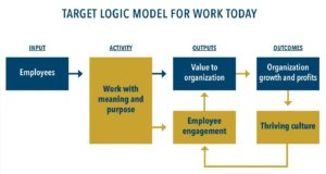 blog 32 chart target logic